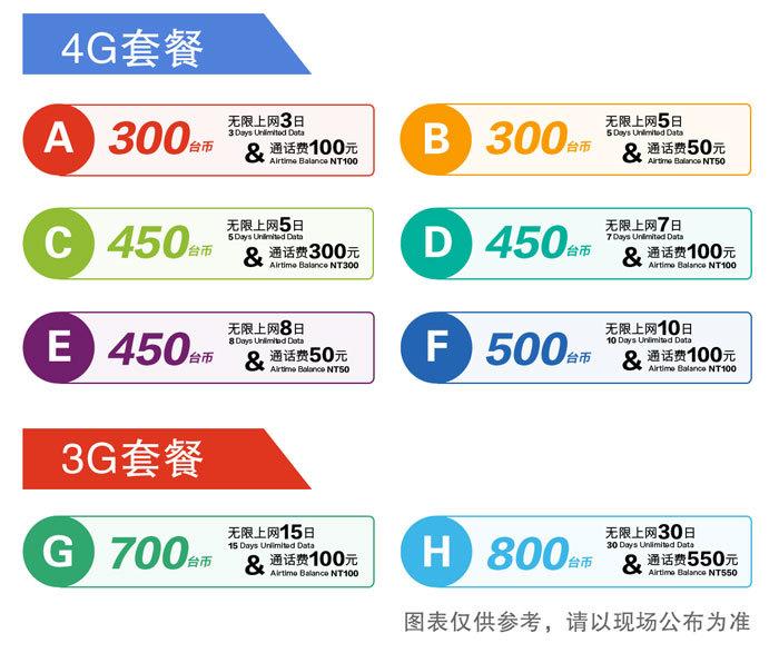 台湾旅游手机如何上网图片
